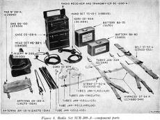 M-391-A Back Pad für BC-1000 / SRC-300 Radio - Signal Corps - US Army USMC WWII WK2